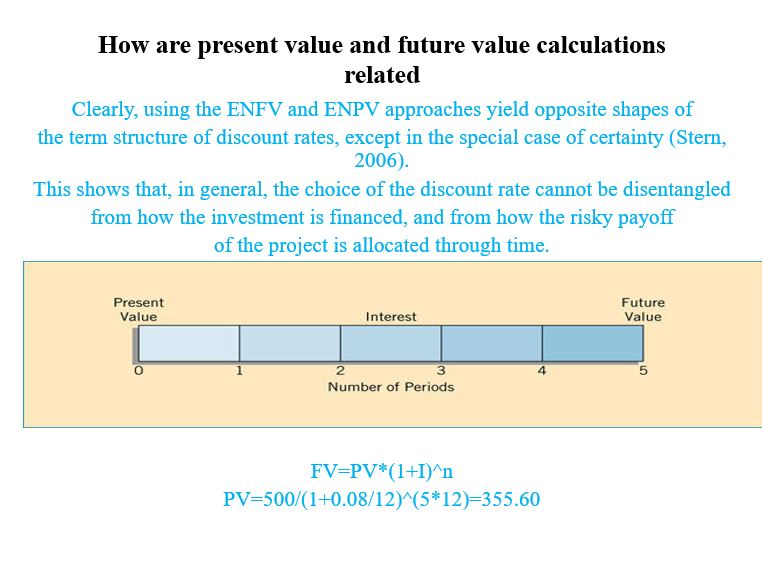 Future Value Formula for Uneven Cash Flow, Power Point Presentation With Speaker Notes Example