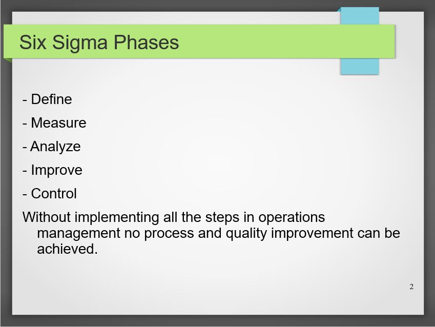 Six Sigma Phases