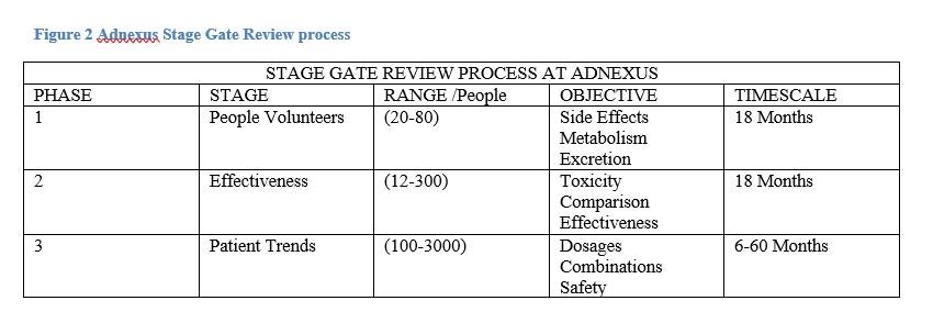 Adnexus Case, Case Study Example
