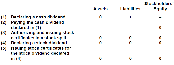 Fall Inc.'s total assets
