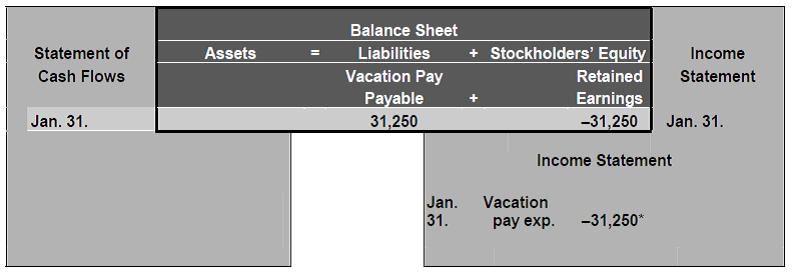inventory accounts