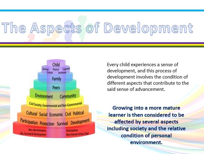 The Aspects of Development