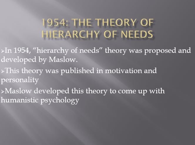 The theory of hierarchy of needs